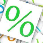 cena pożyczki i kredytu